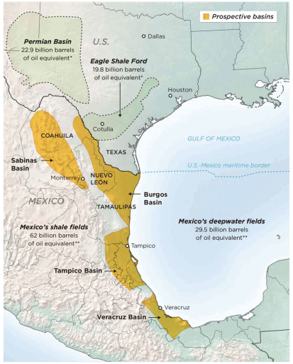 Mexico-resources