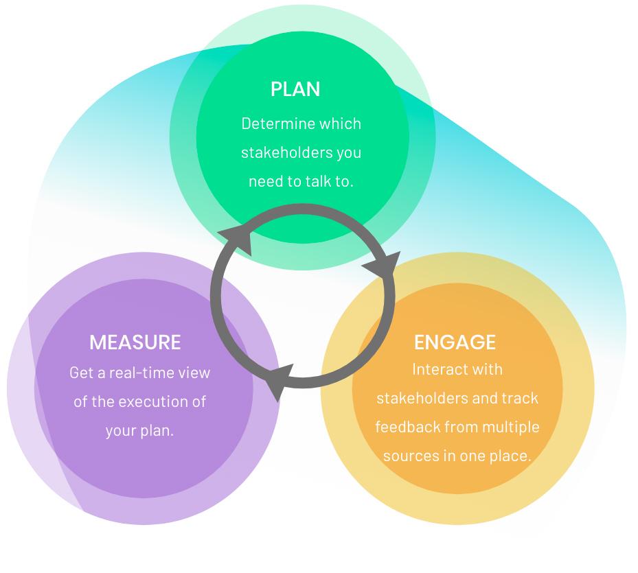 plan-engagne-measure