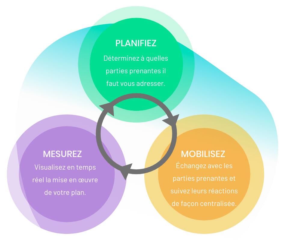 engagement-plan-fr